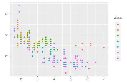 tendencias data science