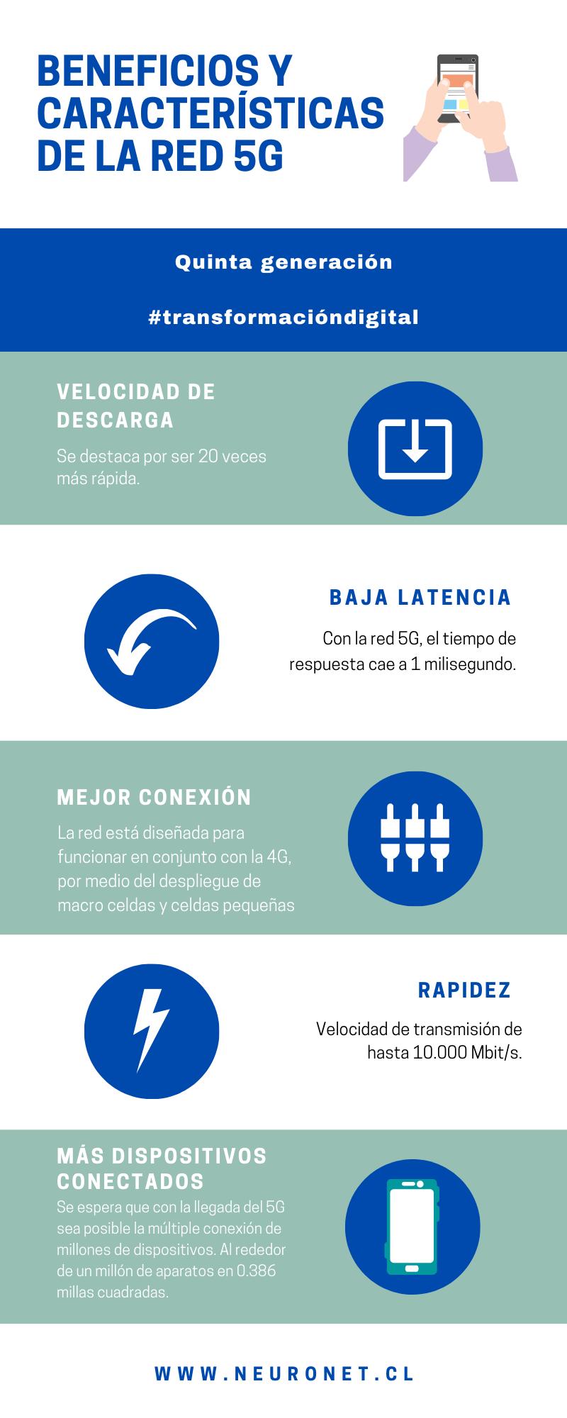 Red 5g infografía