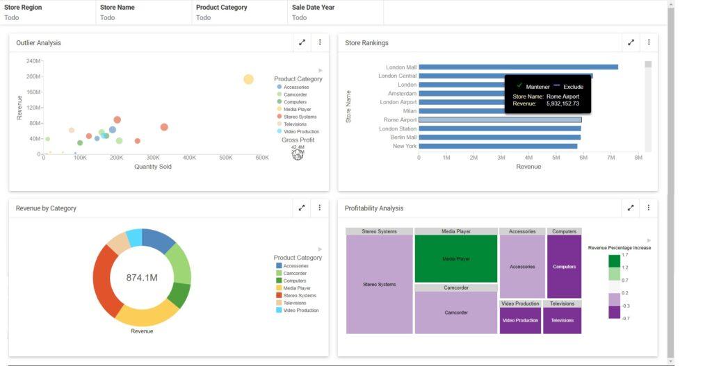 WebFocus Dashboard Information Builder