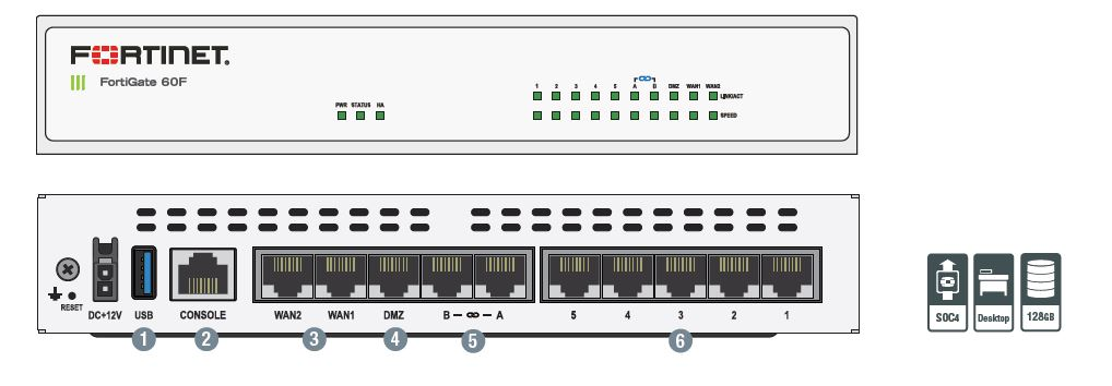 Fortigate 60F HW Lic Enterprise 24x7 FortiCare and FortiGuard Unified Threat Protection (UTP)