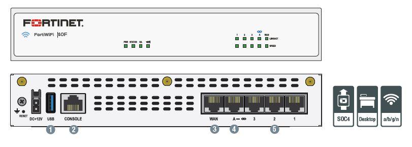 Firewall Fortinet FortiGate 40F HW